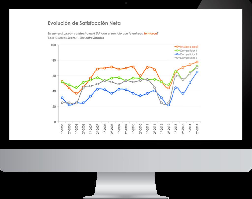 Encuesta-clientes-Procalidad